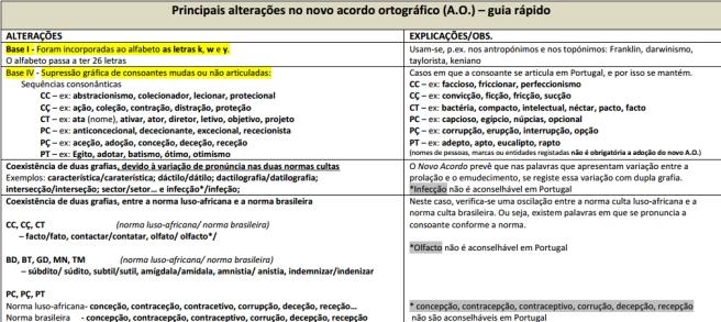 ortografiasupersonica2